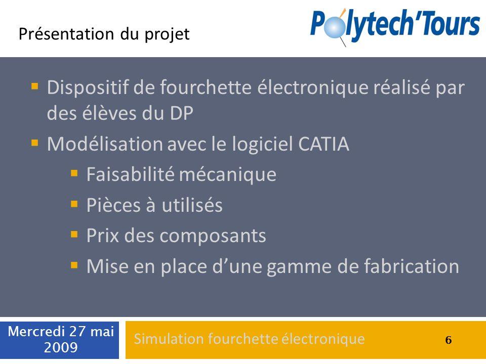 Présentation du projet Dispositif de fourchette électronique réalisé par des élèves du DP Modélisation avec le logiciel CATIA Faisabilité mécanique Pi