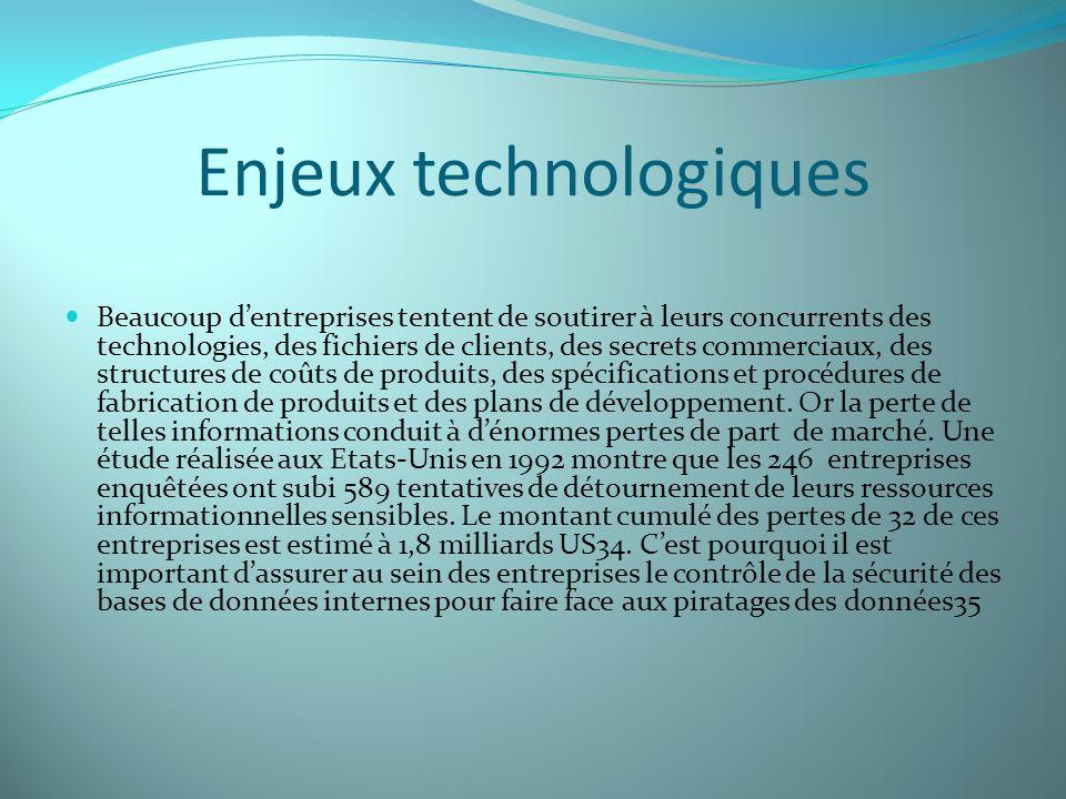 Enjeux technologiques Beaucoup dentreprises tentent de soutirer à leurs concurrents des technologies, des fichiers de clients, des secrets commerciaux