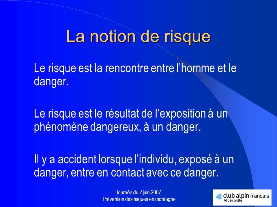 Journée du 2 juin 2007 Prévention des risques en montagne Laction risquée Laction sportive doit être vue comme un système qui, dans la majorité des situations, reste en équilibre.