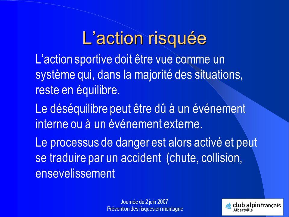Journée du 2 juin 2007 Prévention des risques en montagne Exemple : arbre des causes