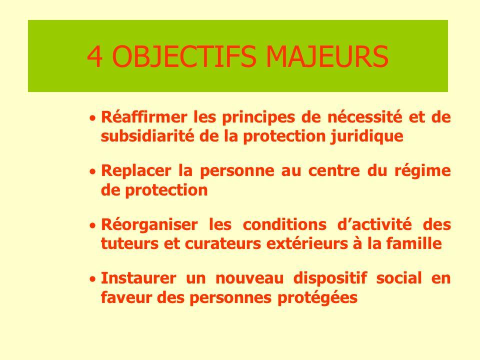 Réaffirmer les principes de nécessité et de subsidiarité de la protection juridique Replacer la personne au centre du régime de protection Réorganiser