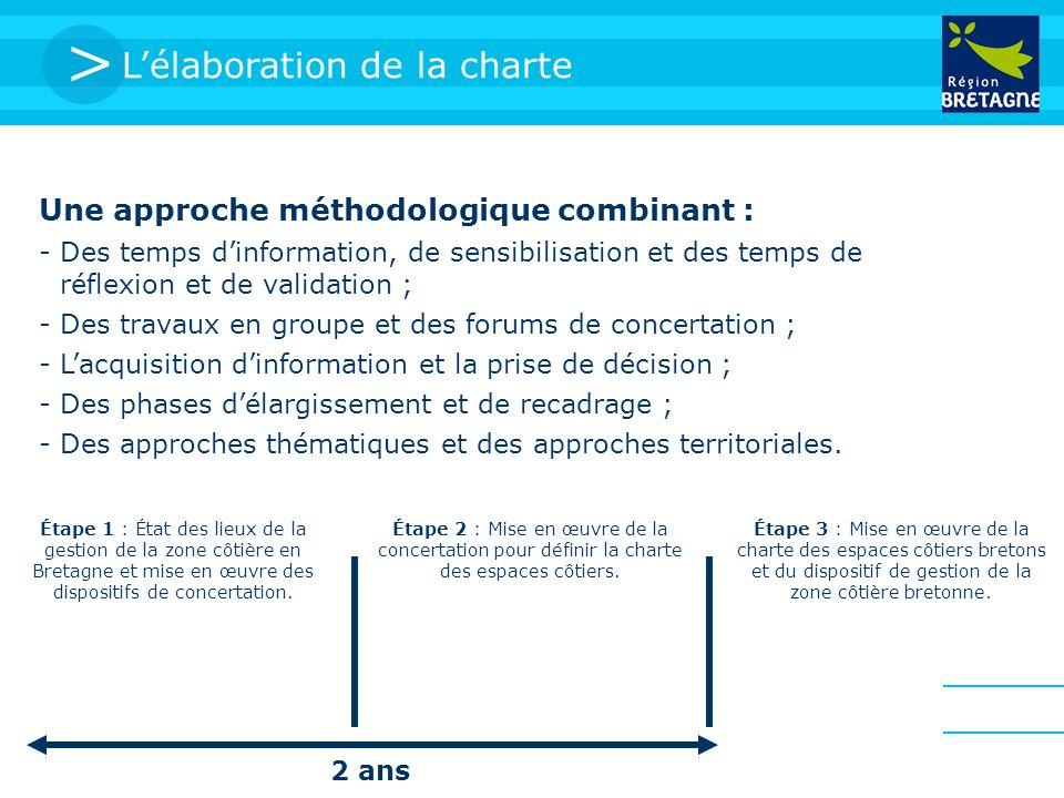 > Lélaboration de la charte Une approche méthodologique combinant : - Des temps dinformation, de sensibilisation et des temps de réflexion et de valid