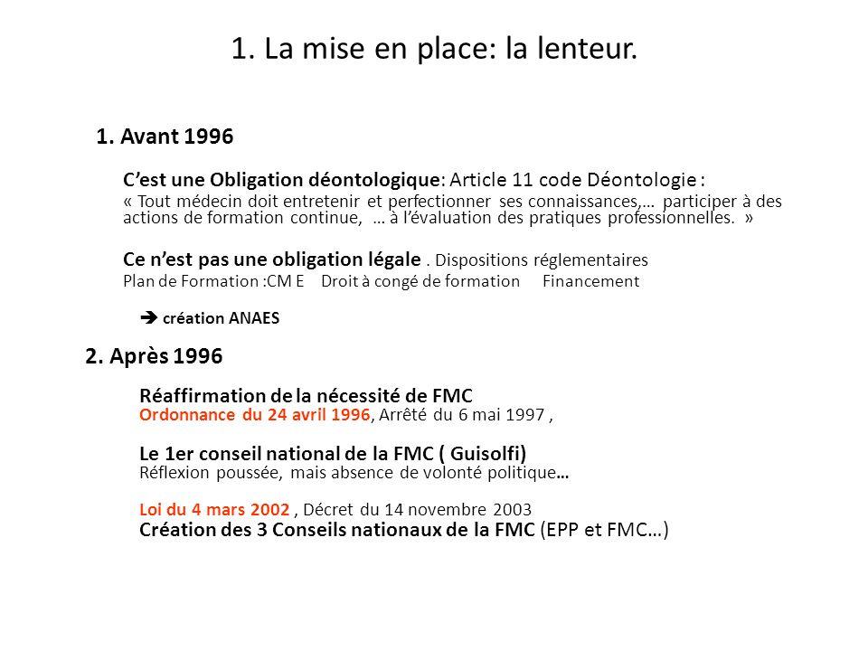 Conclusions Entre 2002 et 2006 les Pouvoirs Publics installaient légalement et tardivement le dispositif de FMC et dEPP, brique à brique et sans aborder le problème de la gestion financière.