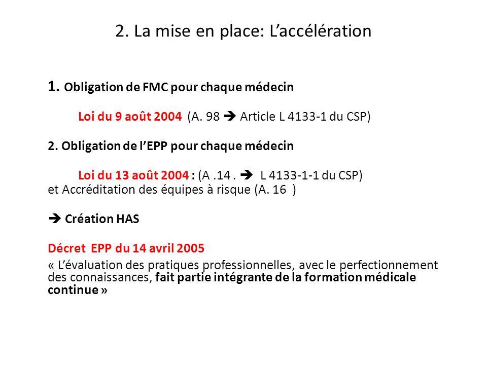 2. La mise en place: Laccélération 1. Obligation de FMC pour chaque médecin Loi du 9 août 2004 (A.