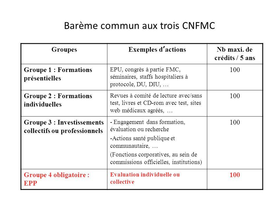 EPP : Choix et Méthodes de la HAS 1.