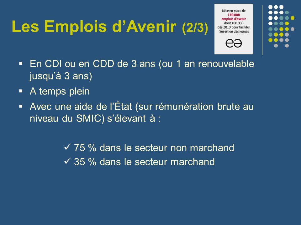 En CDI ou en CDD de 3 ans (ou 1 an renouvelable jusquà 3 ans) A temps plein Avec une aide de lÉtat (sur rémunération brute au niveau du SMIC) sélevant