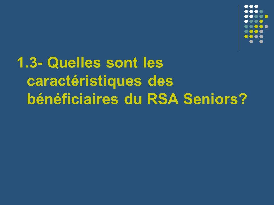 1.3- Quelles sont les caractéristiques des bénéficiaires du RSA Seniors?