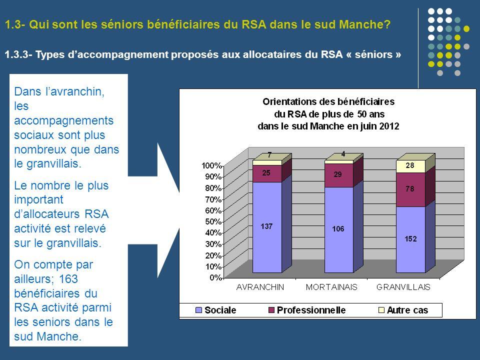 1.3- Qui sont les séniors bénéficiaires du RSA dans le sud Manche? 1.3.3- Types daccompagnement proposés aux allocataires du RSA « séniors » Dans lavr