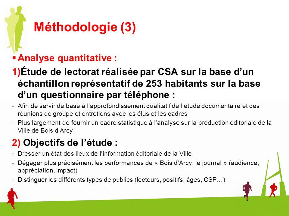 Méthodologie (3) Analyse quantitative : 1)Étude de lectorat réalisée par CSA sur la base dun échantillon représentatif de 253 habitants sur la base du