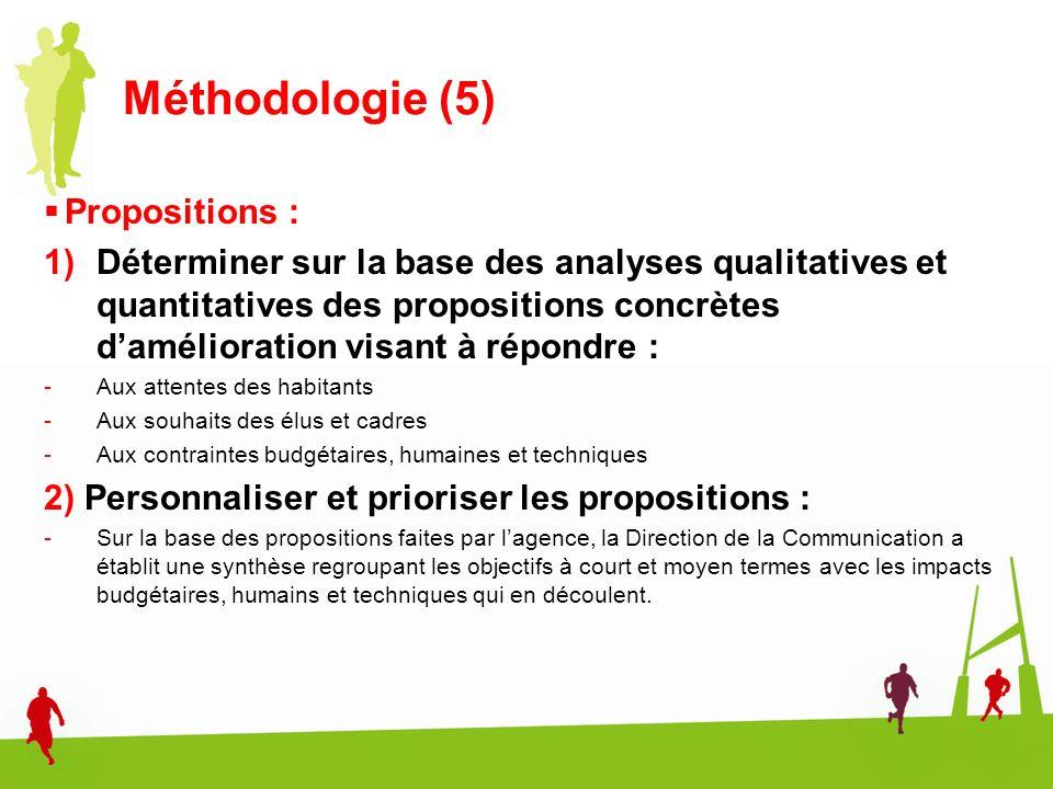 Méthodologie (5) Propositions : 1)Déterminer sur la base des analyses qualitatives et quantitatives des propositions concrètes damélioration visant à