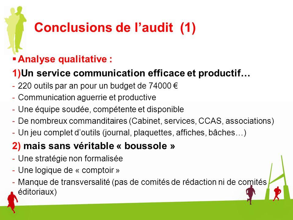 Conclusions de laudit (1) Analyse qualitative : 1)Un service communication efficace et productif… -220 outils par an pour un budget de 74000 -Communic