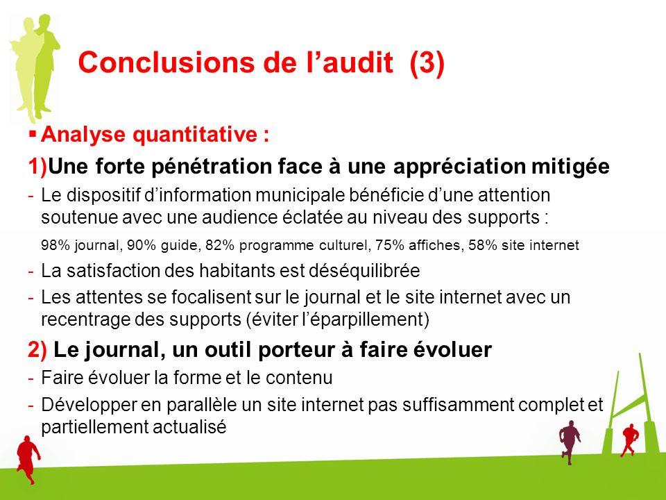 Conclusions de laudit (3) Analyse quantitative : 1)Une forte pénétration face à une appréciation mitigée -Le dispositif dinformation municipale bénéfi