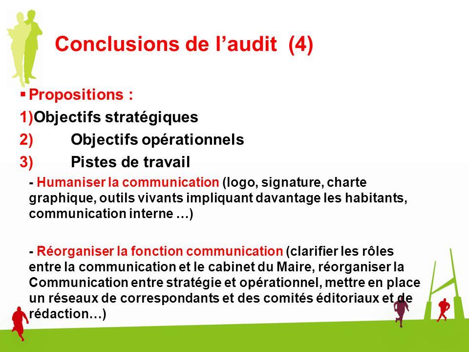 Conclusions de laudit (4) Propositions : 1)Objectifs stratégiques 2) Objectifs opérationnels 3) Pistes de travail - Humaniser la communication (logo,