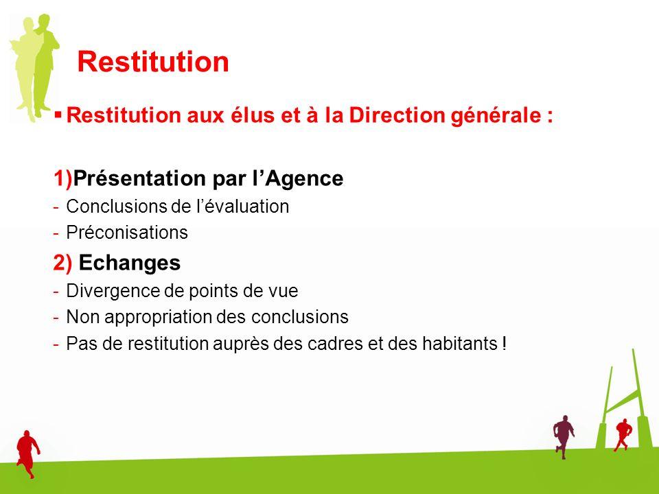 Restitution Restitution aux élus et à la Direction générale : 1)Présentation par lAgence -Conclusions de lévaluation -Préconisations 2) Echanges -Dive