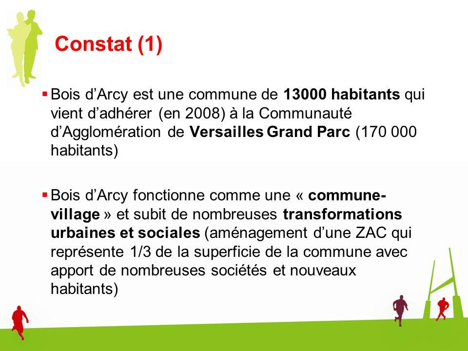 Constat (1) Bois dArcy est une commune de 13000 habitants qui vient dadhérer (en 2008) à la Communauté dAgglomération de Versailles Grand Parc (170 00