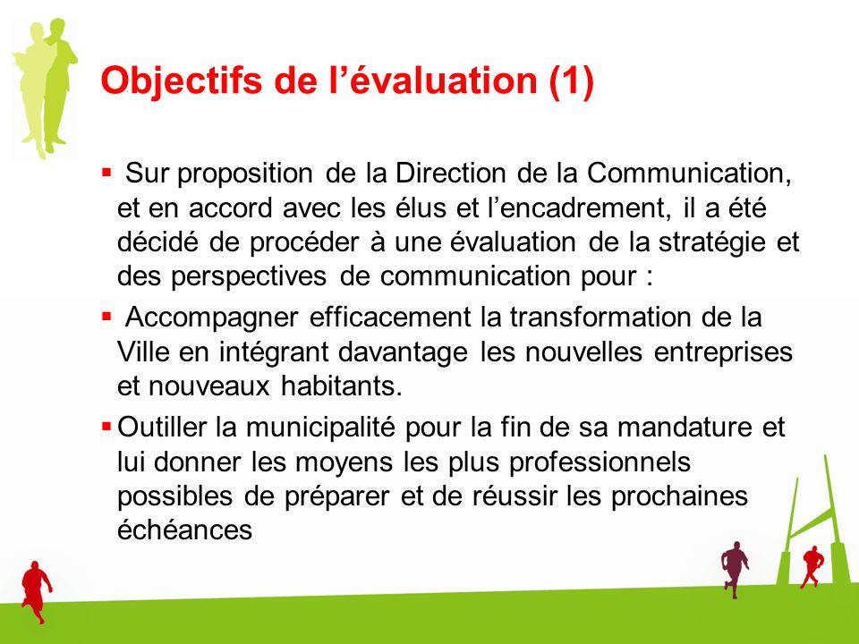 Objectifs de lévaluation (1) Sur proposition de la Direction de la Communication, et en accord avec les élus et lencadrement, il a été décidé de procé