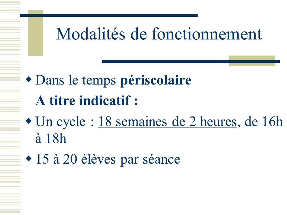 Modalités de fonctionnement Dans le temps périscolaire A titre indicatif : Un cycle : 18 semaines de 2 heures, de 16h à 18h 15 à 20 élèves par séance