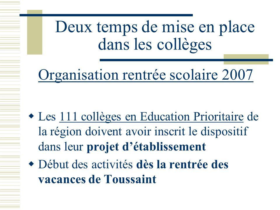 Deux temps de mise en place dans les collèges Organisation rentrée scolaire 2007 Les 111 collèges en Education Prioritaire de la région doivent avoir