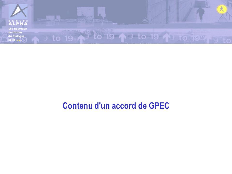 Contenu d'un accord de GPEC