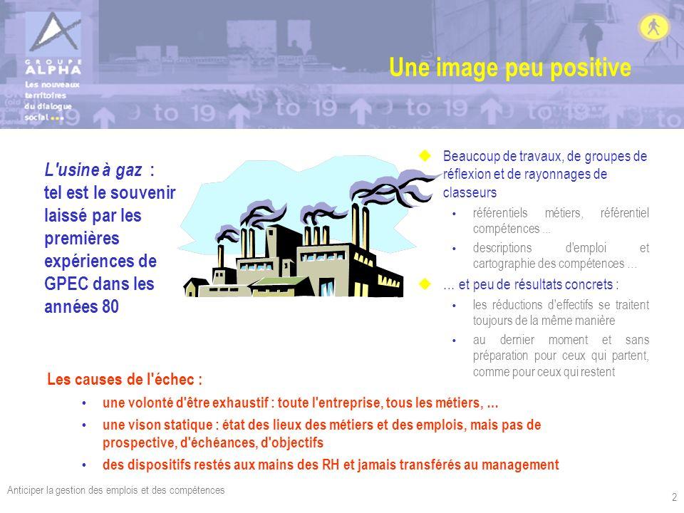 Anticiper la gestion des emplois et des compétences 2 Une image peu positive uBeaucoup de travaux, de groupes de réflexion et de rayonnages de classeu