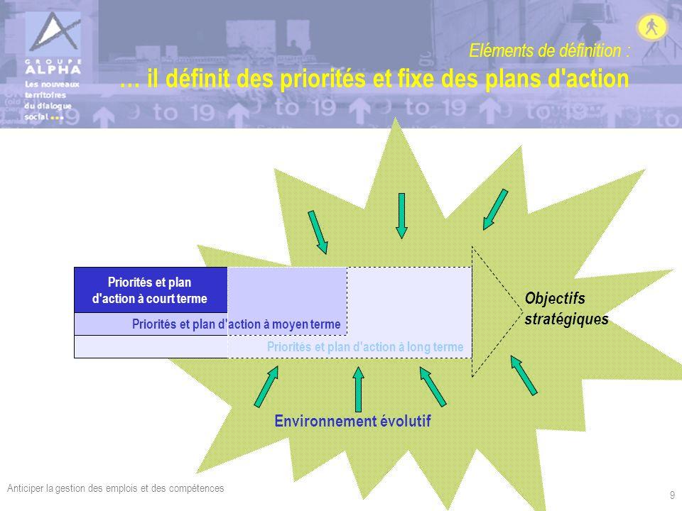 Anticiper la gestion des emplois et des compétences 9 Eléments de définition : … il définit des priorités et fixe des plans d'action Priorités et plan
