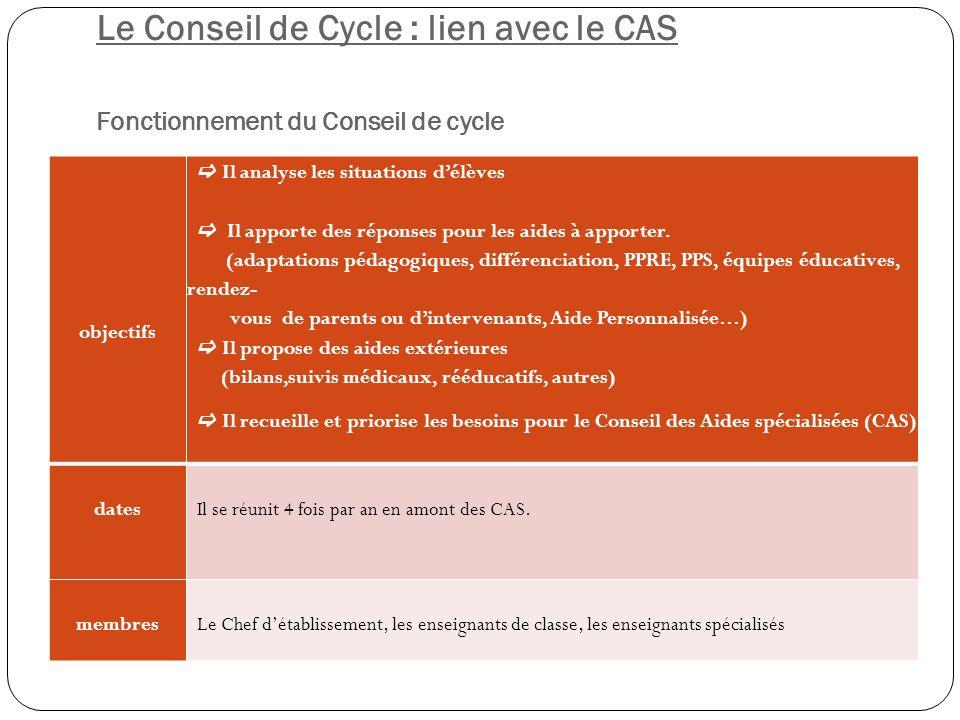 Le Conseil de Cycle : lien avec le CAS Fonctionnement du Conseil de cycle objectifs Il analyse les situations délèves Il apporte des réponses pour les aides à apporter.