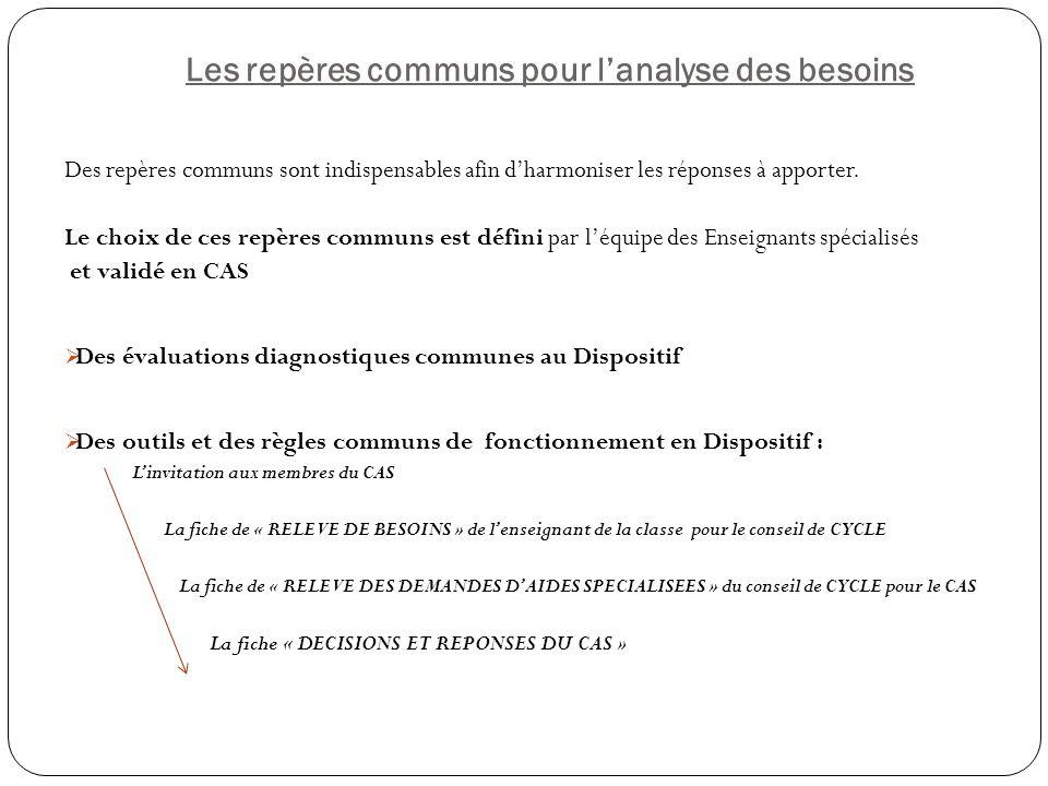 Les repères communs pour lanalyse des besoins Des repères communs sont indispensables afin dharmoniser les réponses à apporter.