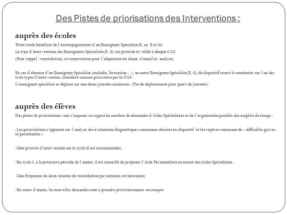 Des Pistes de priorisations des Interventions : auprès des écoles Toute école bénéficie de laccompagnement dun Enseignant Spécialisé(E, ou E et G) Le type dinterventions des Enseignants Spécialisés(E, G) est priorisé et validé à chaque CAS.