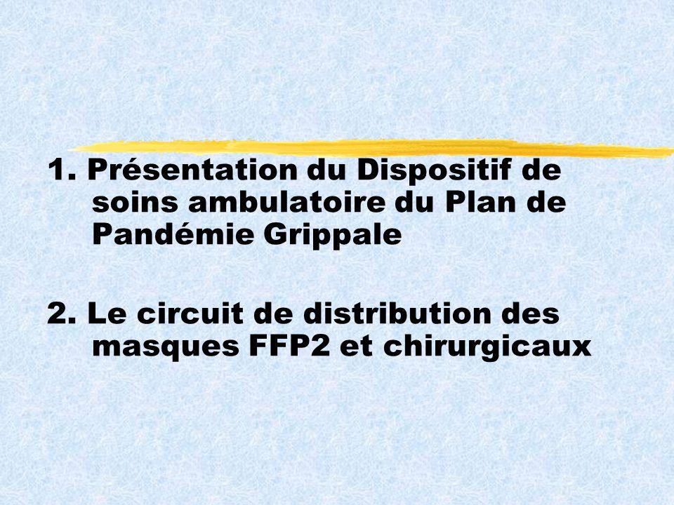 1. Présentation du Dispositif de soins ambulatoire du Plan de Pandémie Grippale 2.