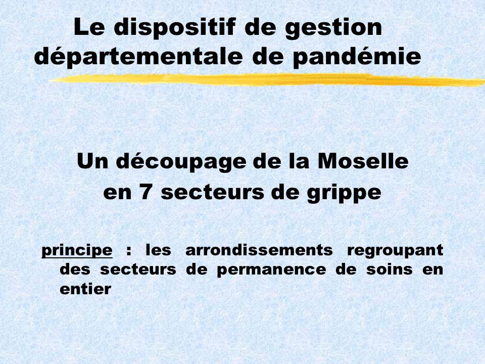 Le dispositif de gestion départementale de pandémie Un découpage de la Moselle en 7 secteurs de grippe principe : les arrondissements regroupant des secteurs de permanence de soins en entier