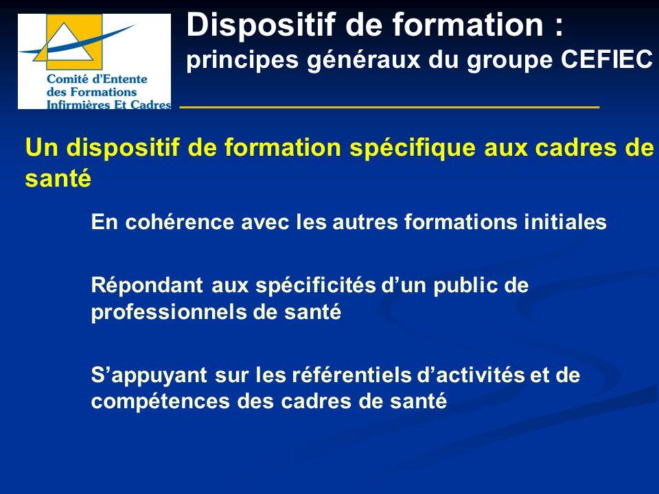 Dispositif de formation : principes généraux du groupe CEFIEC Un dispositif de formation spécifique aux cadres de santé En cohérence avec les autres f