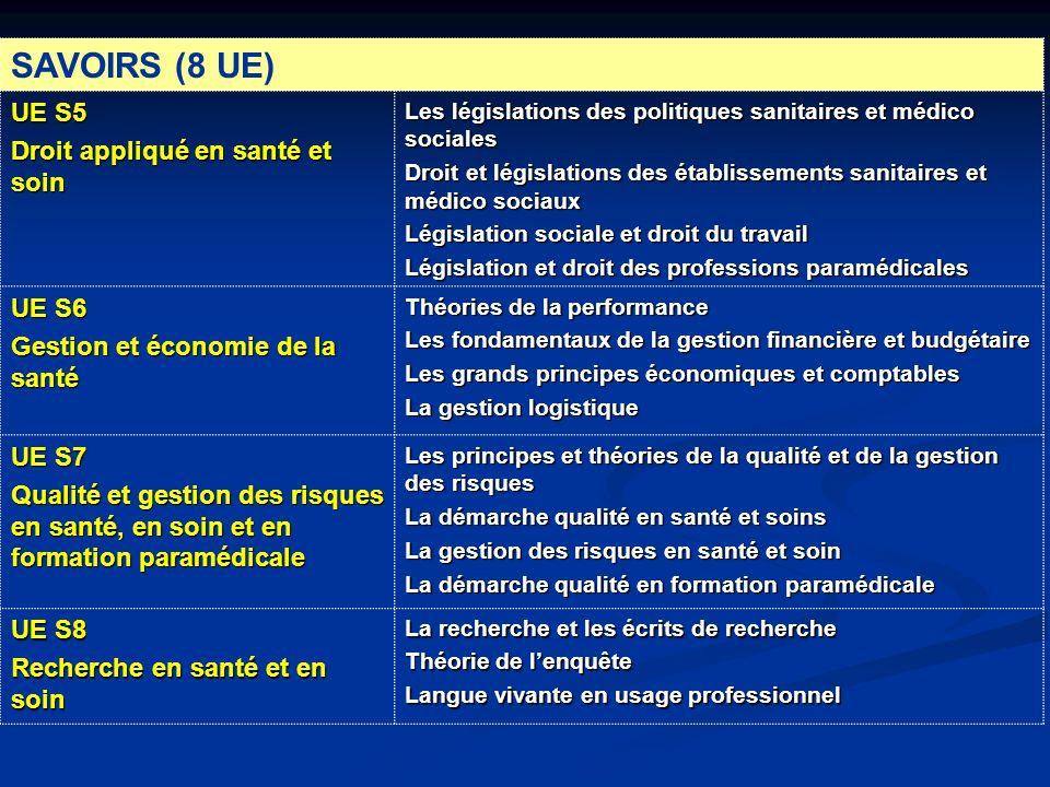 SAVOIRS (8 UE) UE S5 Droit appliqué en santé et soin Les législations des politiques sanitaires et médico sociales Droit et législations des établisse