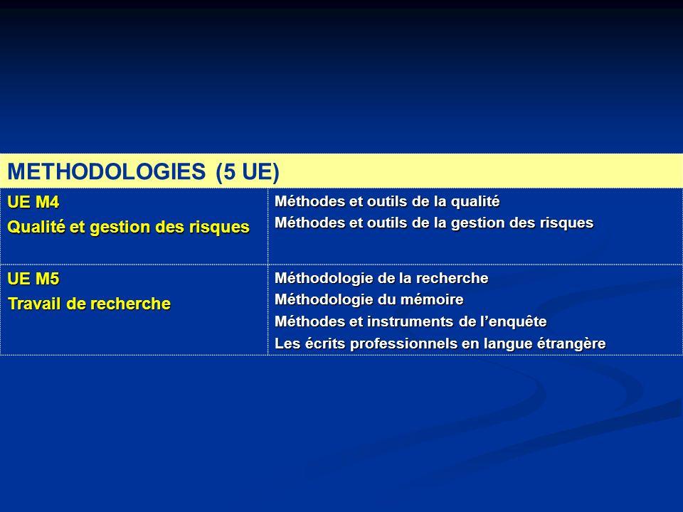METHODOLOGIES (5 UE) UE M4 Qualité et gestion des risques Méthodes et outils de la qualité Méthodes et outils de la gestion des risques UE M5 Travail