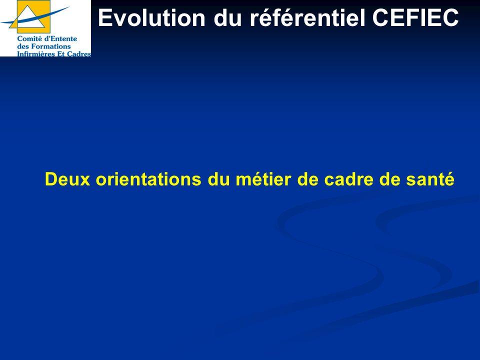 Evolution du référentiel CEFIEC Deux orientations du métier de cadre de santé