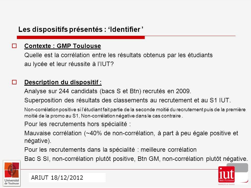 CO ARIUT 29 mai 2012 Les dispositifs présentés : Identifier Contexte : GMP Toulouse Quelle est la corrélation entre les résultats obtenus par les étudiants au lycée et leur réussite à lIUT.