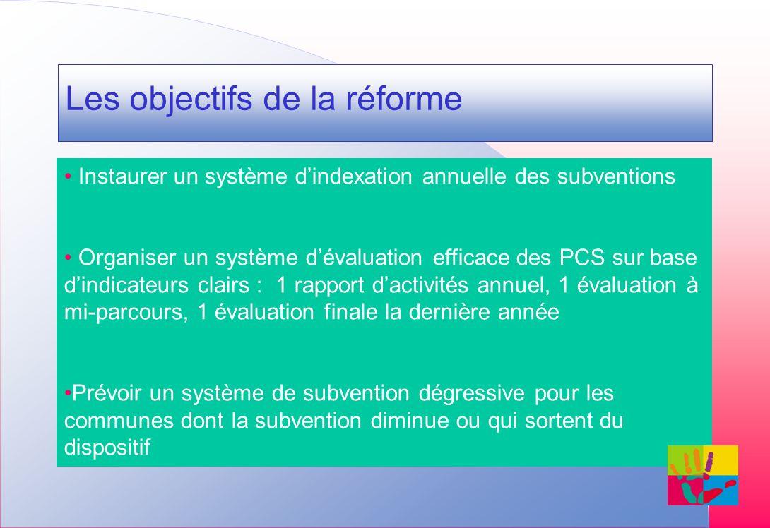 Les objectifs de la réforme Instaurer un système dindexation annuelle des subventions Organiser un système dévaluation efficace des PCS sur base dindi