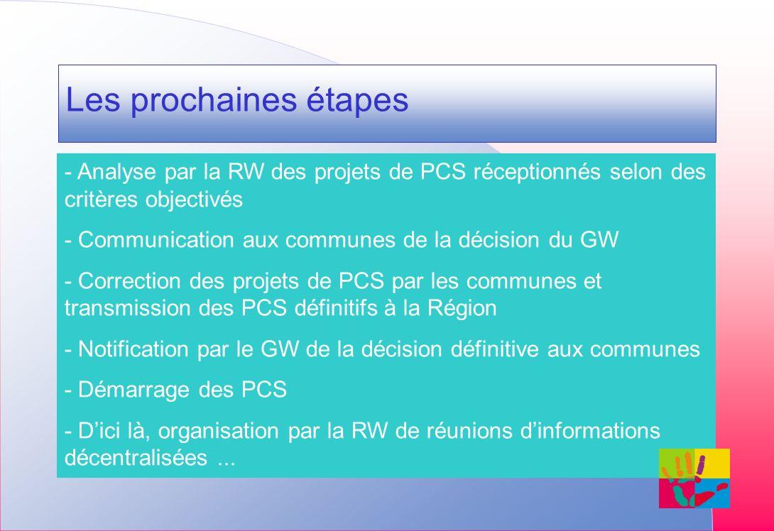 - Analyse par la RW des projets de PCS réceptionnés selon des critères objectivés - Communication aux communes de la décision du GW - Correction des projets de PCS par les communes et transmission des PCS définitifs à la Région - Notification par le GW de la décision définitive aux communes - Démarrage des PCS - Dici là, organisation par la RW de réunions dinformations décentralisées...