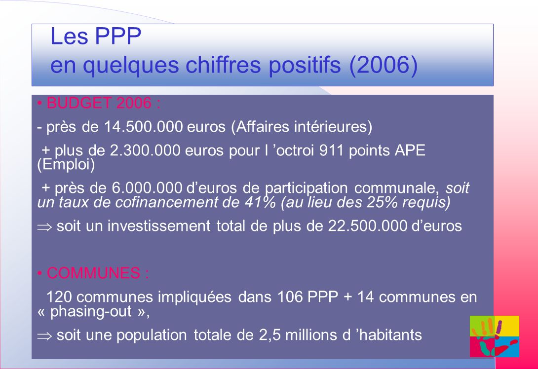 Les PPP en quelques chiffres positifs (2006) BUDGET 2006 : - près de 14.500.000 euros (Affaires intérieures) + plus de 2.300.000 euros pour l octroi 911 points APE (Emploi) + près de 6.000.000 deuros de participation communale, soit un taux de cofinancement de 41% (au lieu des 25% requis) soit un investissement total de plus de 22.500.000 deuros COMMUNES : 120 communes impliquées dans 106 PPP + 14 communes en « phasing-out », soit une population totale de 2,5 millions d habitants