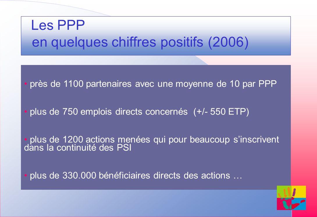 Les PPP en quelques chiffres positifs (2006) près de 1100 partenaires avec une moyenne de 10 par PPP plus de 750 emplois directs concernés (+/- 550 ET