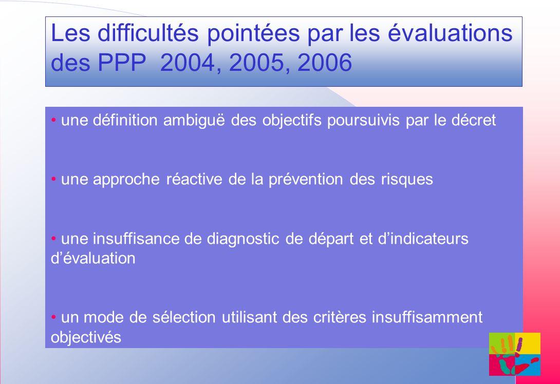 Les difficultés pointées par les évaluations des PPP 2004, 2005, 2006 une définition ambiguë des objectifs poursuivis par le décret une approche réactive de la prévention des risques une insuffisance de diagnostic de départ et dindicateurs dévaluation un mode de sélection utilisant des critères insuffisamment objectivés