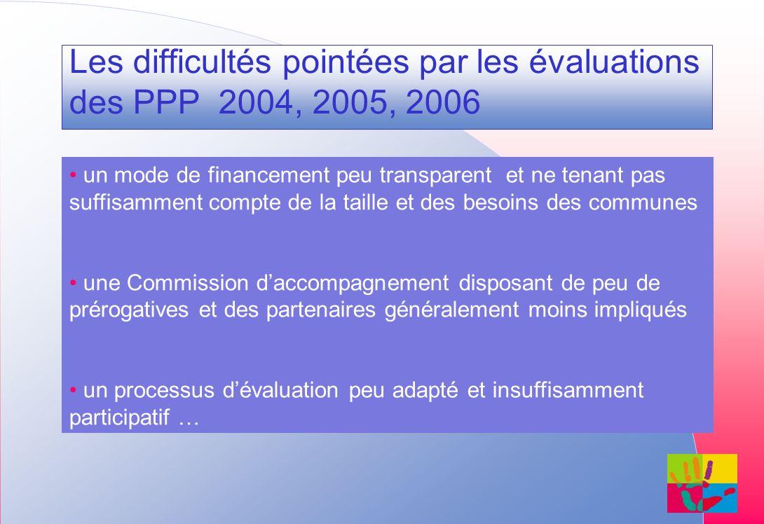 Les difficultés pointées par les évaluations des PPP 2004, 2005, 2006 un mode de financement peu transparent et ne tenant pas suffisamment compte de la taille et des besoins des communes une Commission daccompagnement disposant de peu de prérogatives et des partenaires généralement moins impliqués un processus dévaluation peu adapté et insuffisamment participatif …