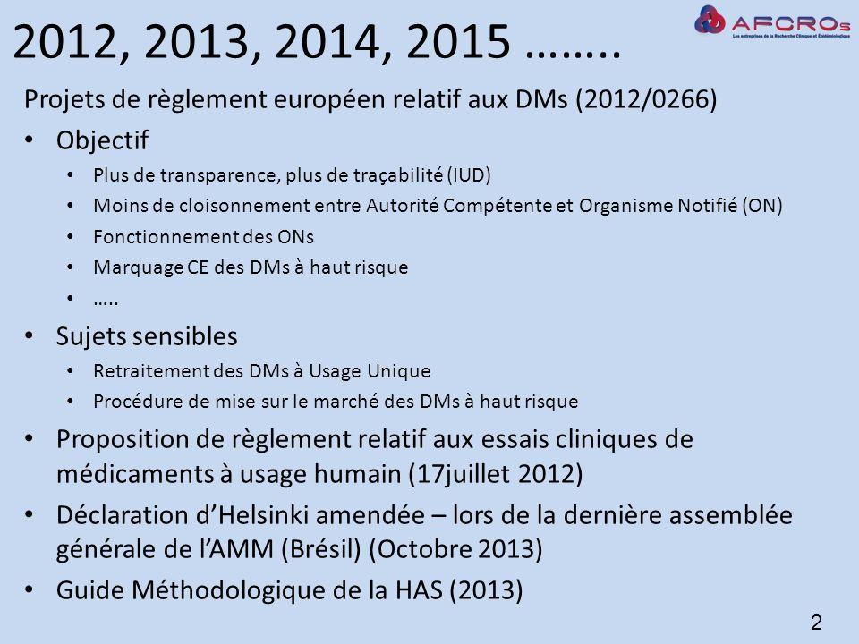 Présentation SNITEM – 14-janv.-09 - 2 Copyright © 2009 - SNITEM - Tous droits réservés Projets de règlement européen relatif aux DMs (2012/0266) Objec