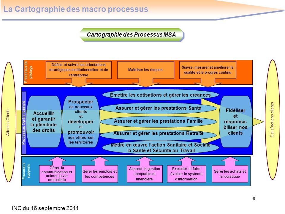 INC du 16 septembre 2011 7 Déterminer les processus clés (opérationnels dans un premier temps) Prioriser les processus à optimiser, standardiser et piloter au plan national Préciser les finalités des processus Associer à chaque processus un objectif (indicateur) ou un niveau de performance Qualité Coût Risques Chaque MSA sera amenée, à son niveau, à optimiser et piloter dautres processus Une cartographie des processus La cartographie des macros processus en cours de déclinaison