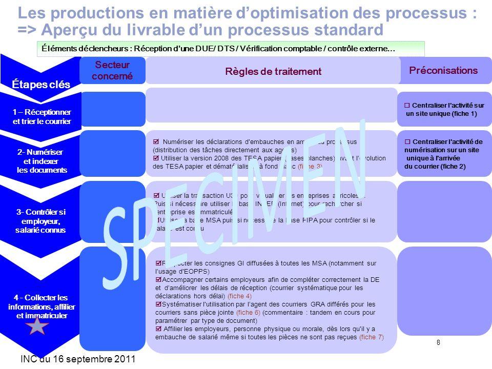 INC du 16 septembre 2011 8 Les productions en matière doptimisation des processus : => Aperçu du livrable dun processus standard Préconisations Étapes