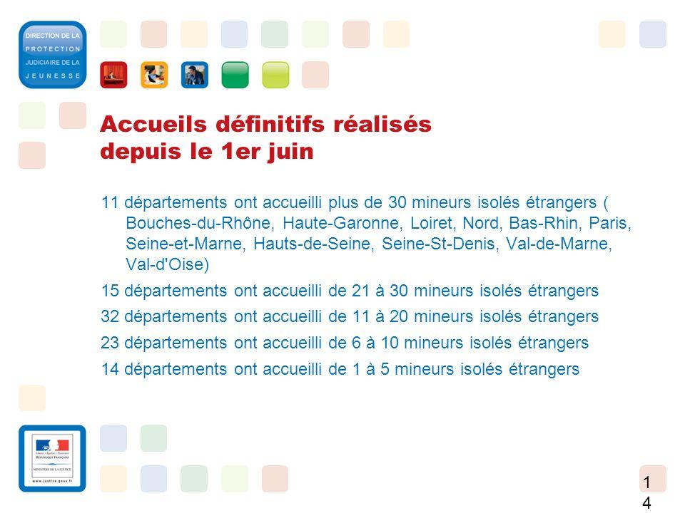 14 Accueils définitifs réalisés depuis le 1er juin 11 départements ont accueilli plus de 30 mineurs isolés étrangers ( Bouches-du-Rhône, Haute-Garonne