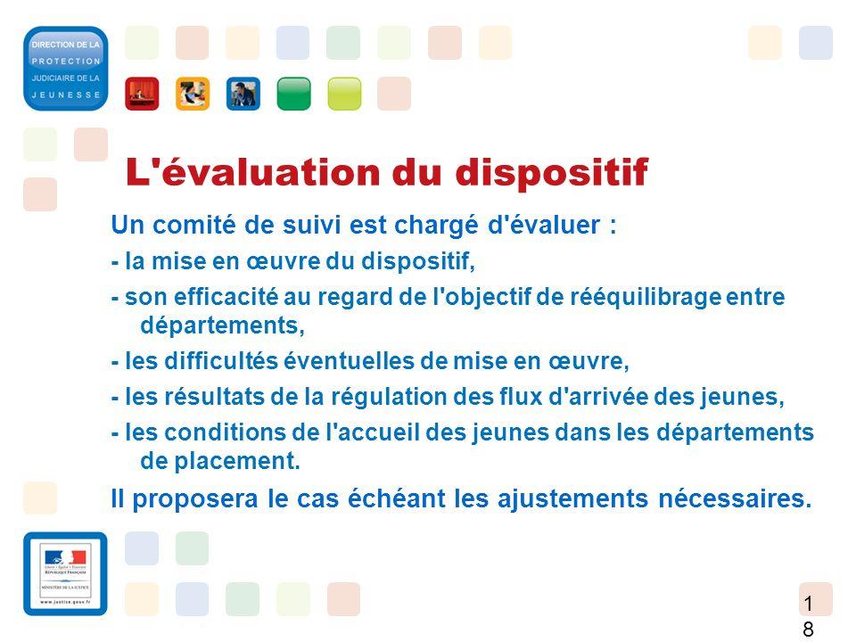 18 L'évaluation du dispositif Un comité de suivi est chargé d'évaluer : - la mise en œuvre du dispositif, - son efficacité au regard de l'objectif de