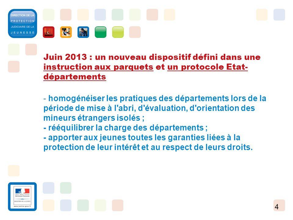 4 Juin 2013 : un nouveau dispositif défini dans une instruction aux parquets et un protocole Etat- départements - homogénéiser les pratiques des dépar