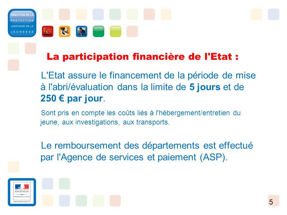5 La participation financière de l'Etat : L'Etat assure le financement de la période de mise à l'abri/évaluation dans la limite de 5 jours et de 250 p
