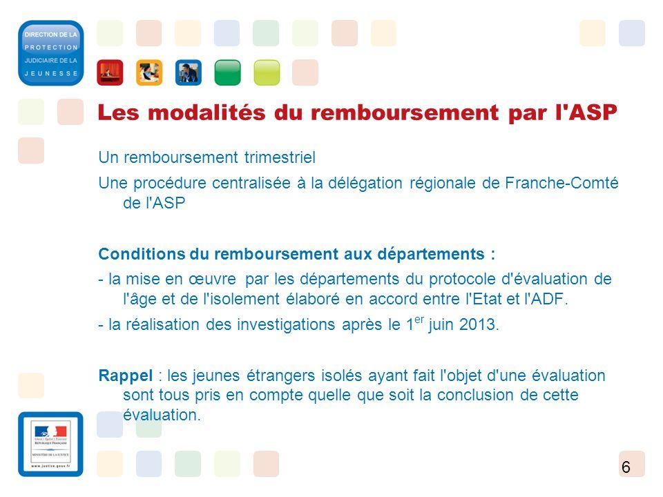 6 Les modalités du remboursement par l'ASP Un remboursement trimestriel Une procédure centralisée à la délégation régionale de Franche-Comté de l'ASP