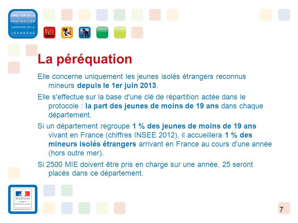 7 La péréquation Elle concerne uniquement les jeunes isolés étrangers reconnus mineurs depuis le 1er juin 2013. Elle s'effectue sur la base d'une clé
